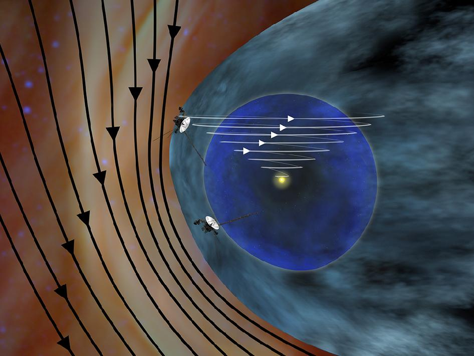 This artist's concept shows the different expected directions of the magnetic fields in interstellar space (black lines) and the magnetic field emanating from our sun (white lines). Image Credit: NASA/JPL-Caltech
