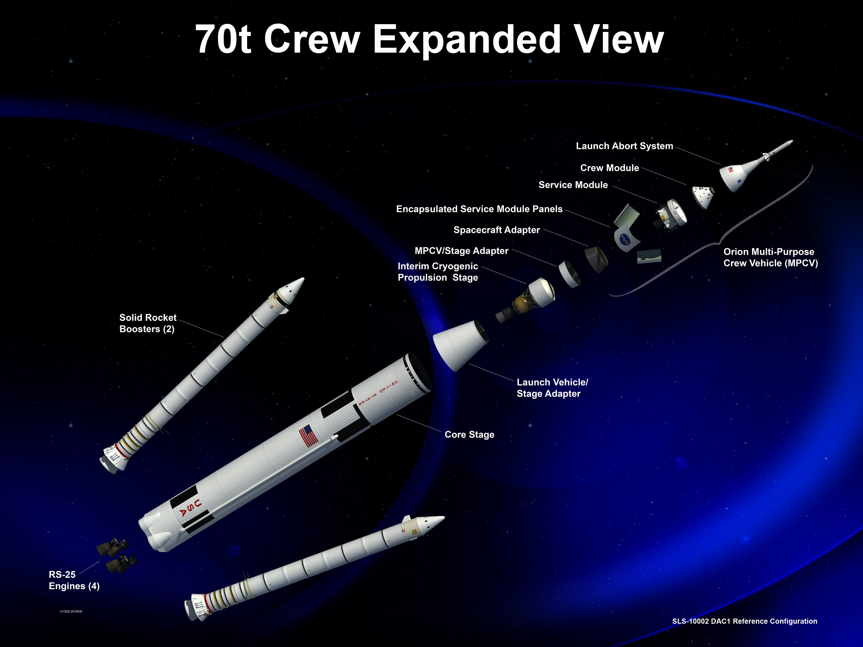 Artist's depiction of 70-ton crew SLS version. Credit: NASA