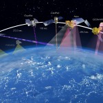 OCO-2 will become the leader of the Afternoon Constellation, or A-Train, as shown in this artist's concept. Japan's Global Change Observation Mission - Water (GCOM-W1) satellite and NASA's Aqua, CALIPSO, CloudSat and Aura satellites follow. Image Credit: NASA